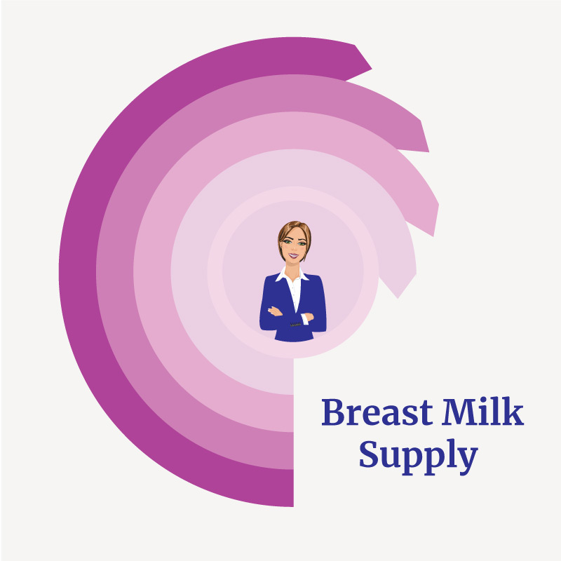 treatment for low breast milk supply