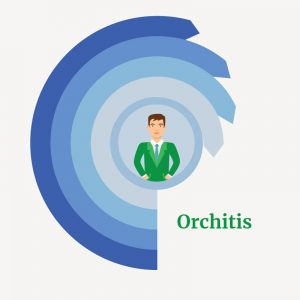 Treatment for Orchitis