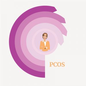 Treatment for Polycystic Ovary Syndrome