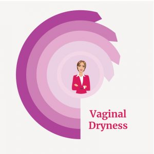 Treatment for Vaginal Dryness