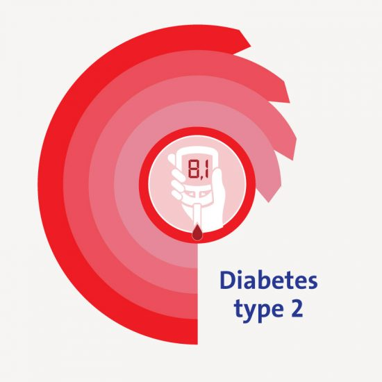 treatment for Diabetes type 2