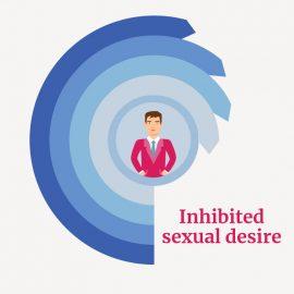 Inhibited sexual desire